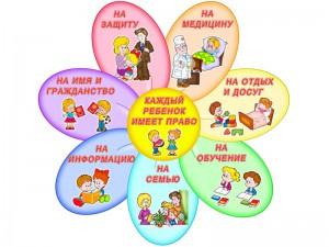 prava_rebenka
